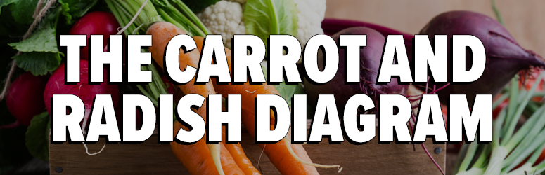 carrot and radish banner